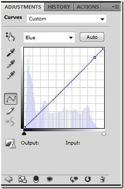 blue channel curves layer