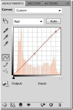 red channel curves layer