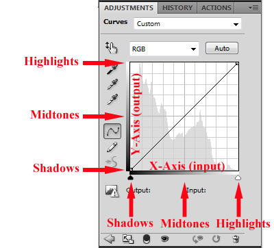 Shadows-midtones-highlights