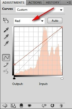 red curve